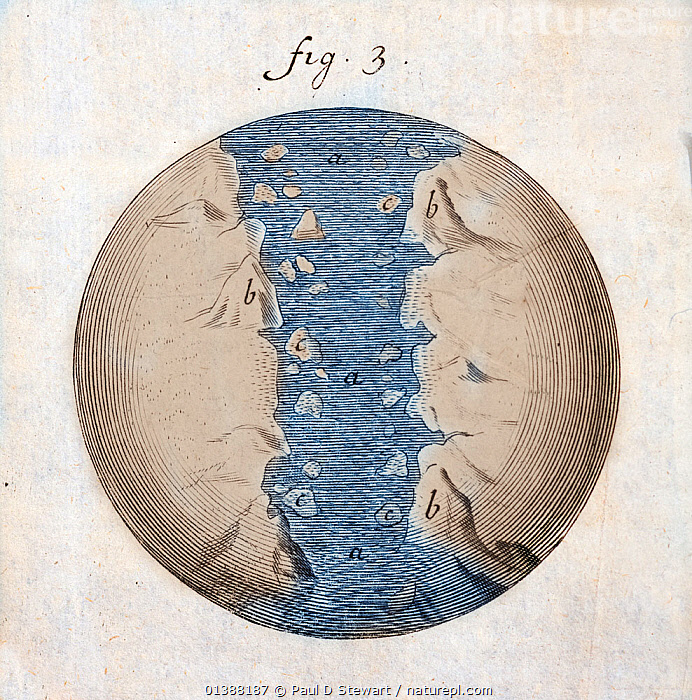 Illustration with later hand colouring from Thomas Burnet's 'The Sacred Theory of the Earth' 1684. In it he postulates how the 'perfect' featureless earth of the creation is transformed by waters unleashed from below the crust, the 'great deep' of scripture, to bring the flood. In it the continents are rent apart. The fourth phase is our current planet - to Burnet broken and shattered. The theory was invoked to explain, amongst other things the similarity in 'fitting' outlines between the continents which scientists as early as Bacon had noted but dismissed as merely a curiosity.  ,  17TH CENTURY,BIBLE,BURNET,CONTINENTAL,DRIFT,FLOOD,GEOLOGIST,GEOLOGY,GLOBES,HISTORIC,HISTORICAL,HISTORY,ILLUSTRATIONS,MAPS,RENAISSANCE,SACRED,SCIENCE,THEORY,THOMAS  ,  Paul D Stewart